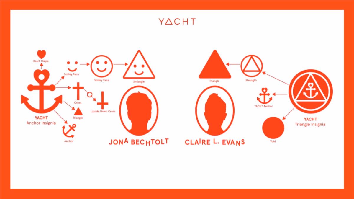 yacht-logo-system