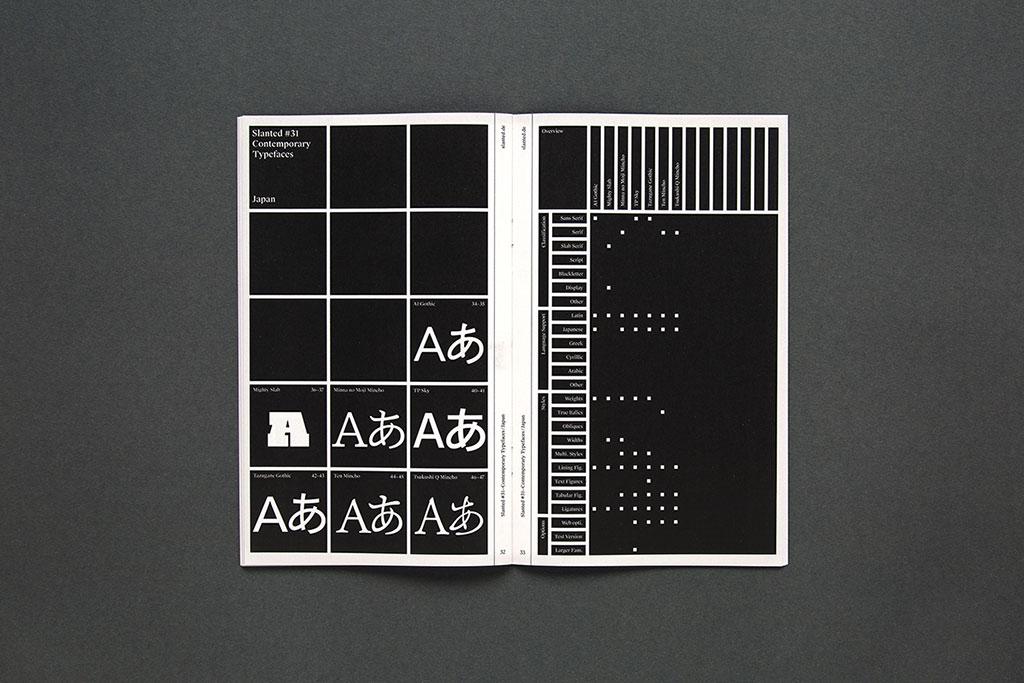 Slanted-Magazine-Tokyo-56